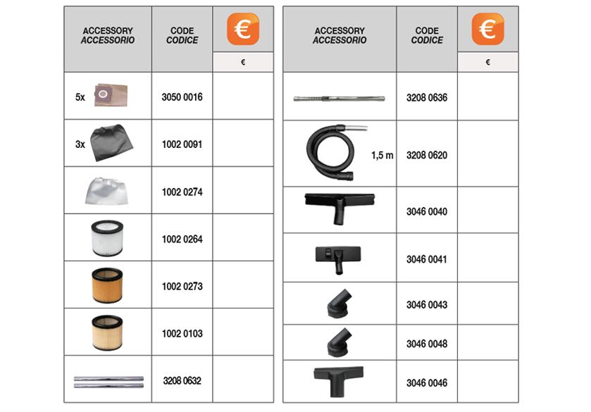 cm 20 30 s optional accessories Comet