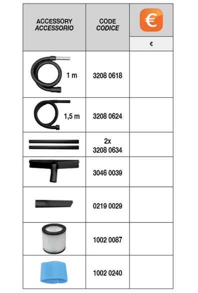 cm 20 30 s standard accessories Comet