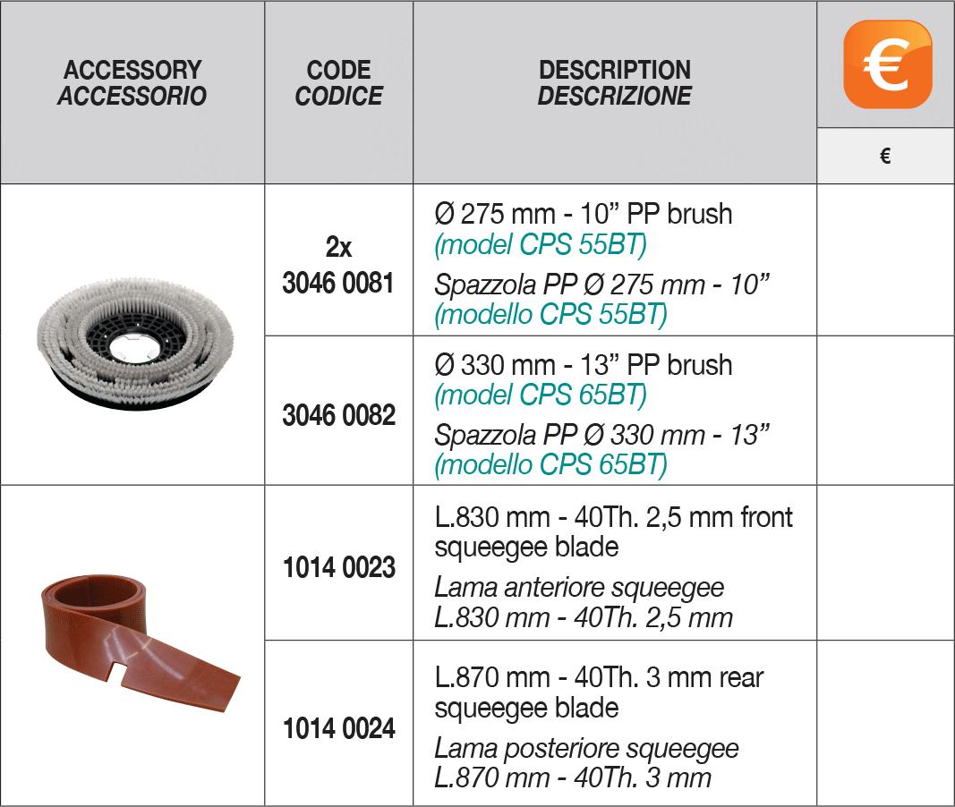 cps 55 65 standard accessories Comet