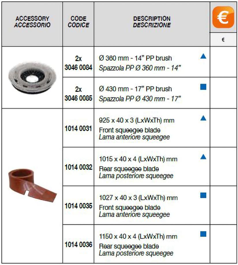 crs 75/85 bt standard accessories