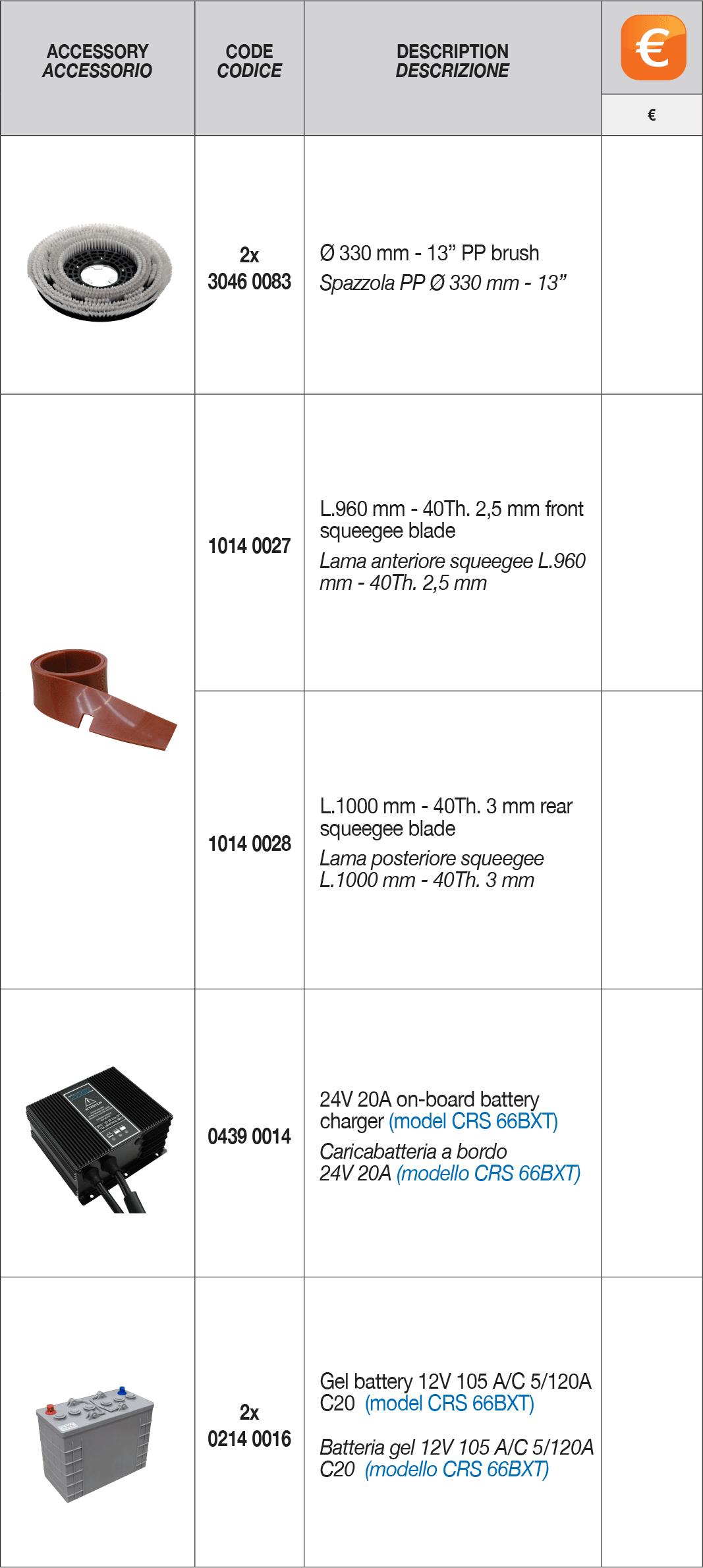 crs 66 standard accessories Comet