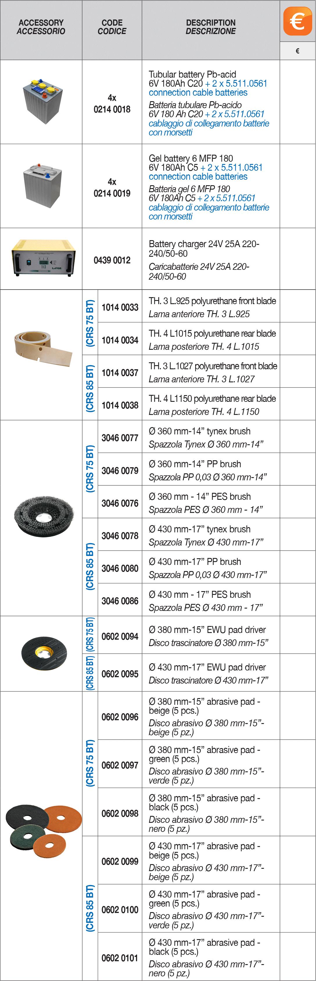 crs 75 85 bt optional accessories Comet