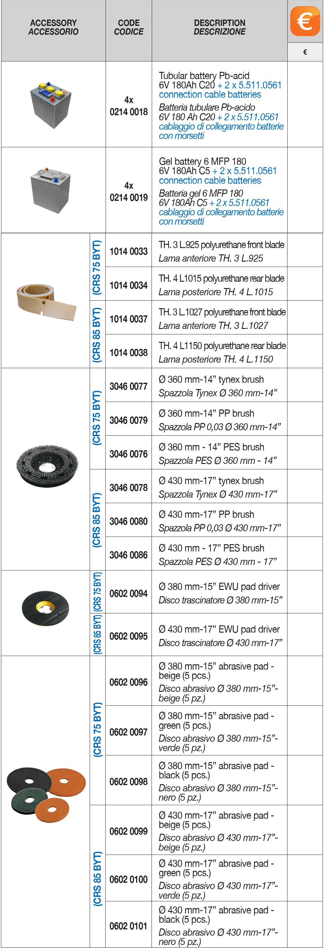 crs 75 85 byt optional accessories Comet
