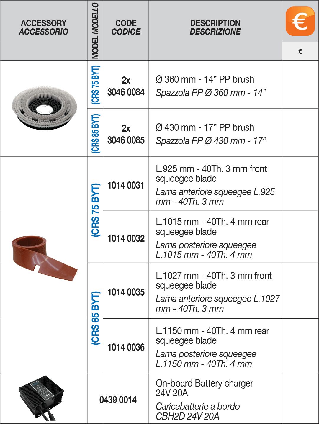 crs 75 85 byt standard accessories Comet