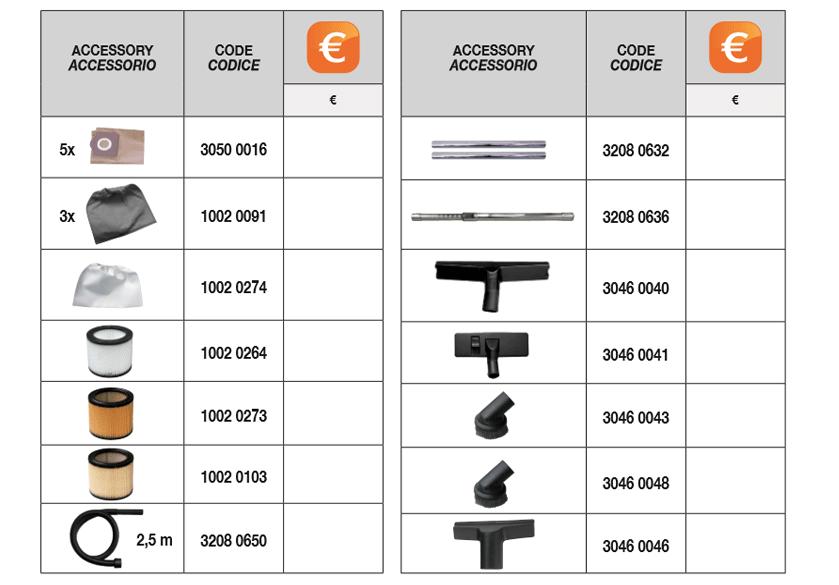 cv 20 s optional_accessories Comet