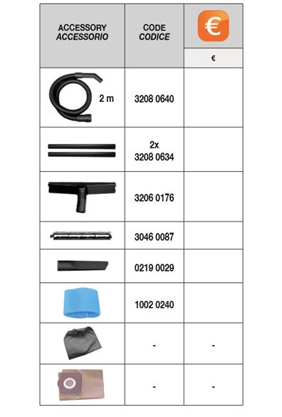 cv 20 - 30 x standard_accessories Comet