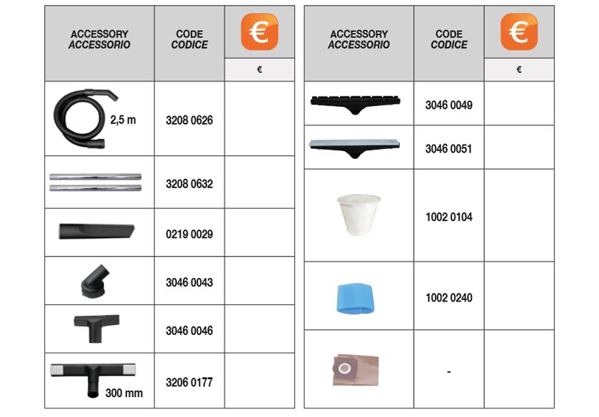 cvp 120 x standard accessories Comet