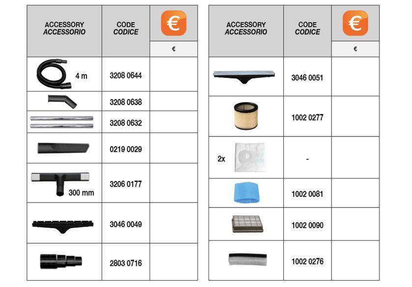 cvp 130 pem standard accessories Comet