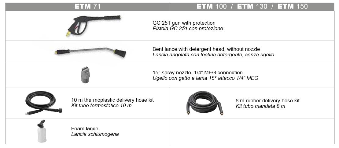 etm accessories comet