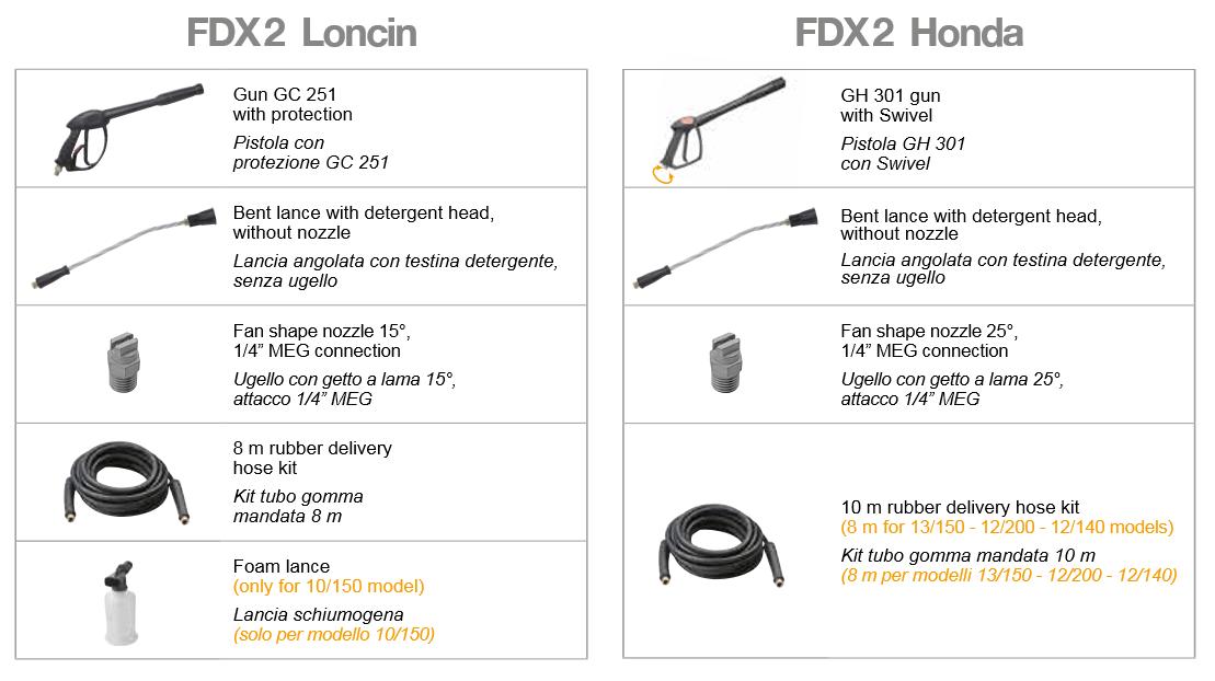 fdx2 accessories Comet