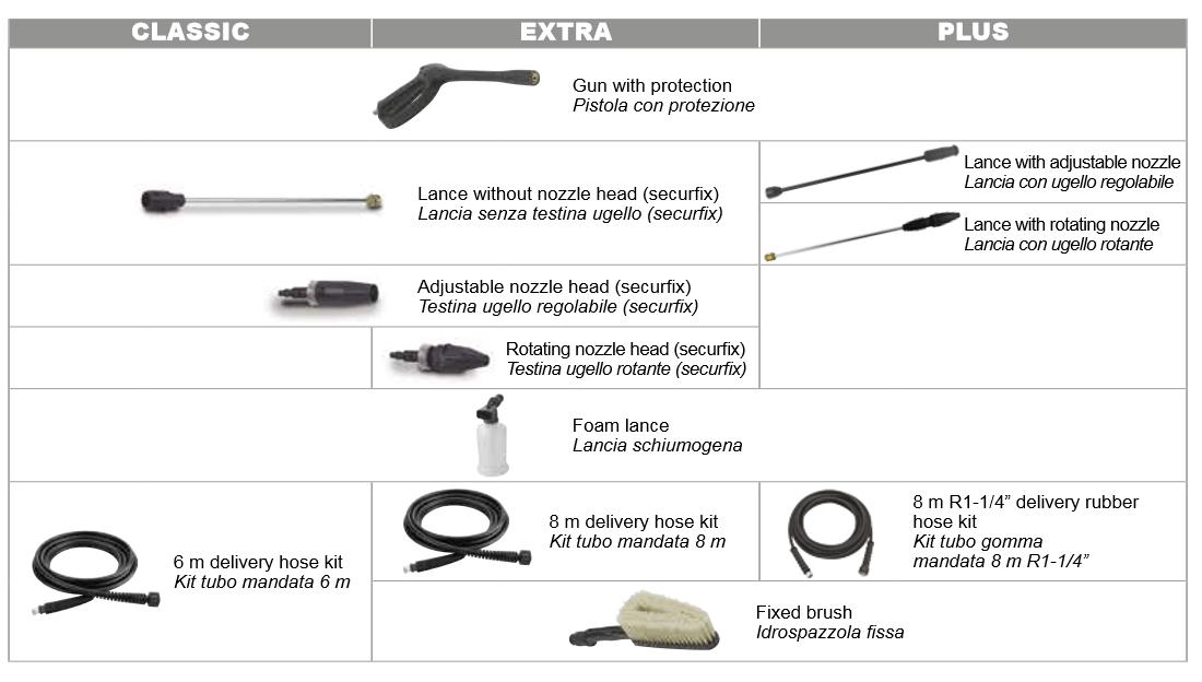 kl accessories