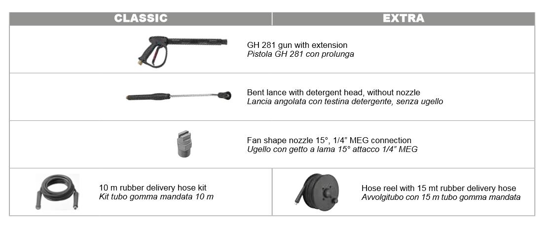 kp accessories Comet