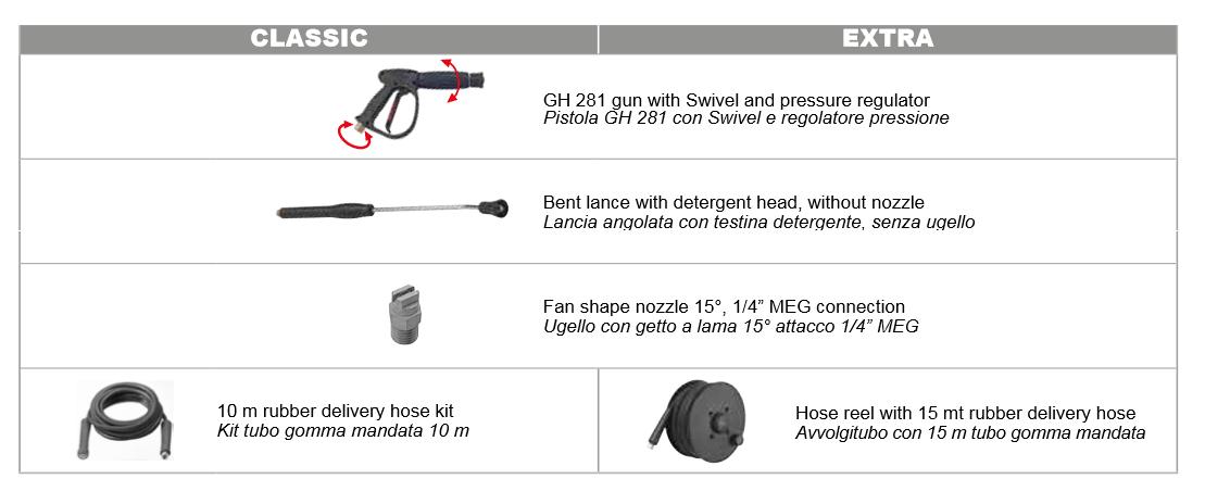 kp pro accessories Comet