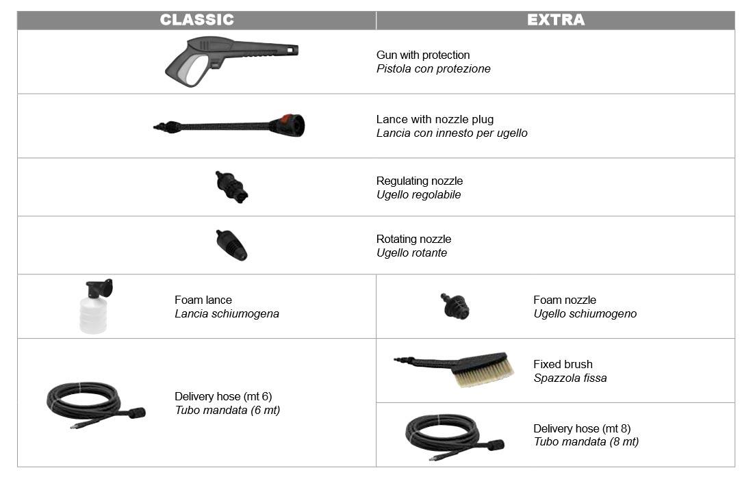 krm krs accessories