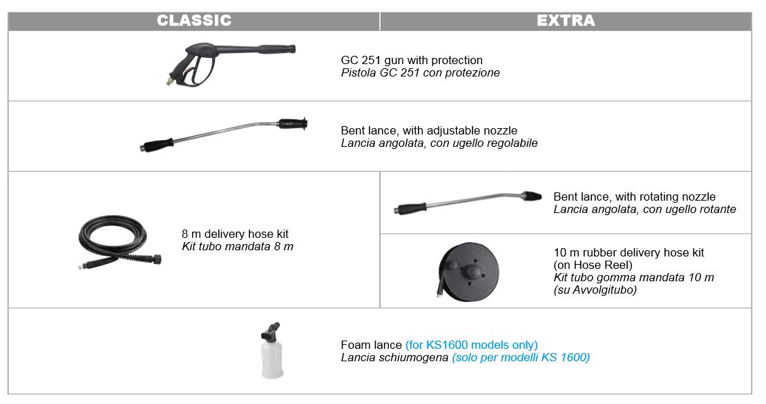 ks accessories comet