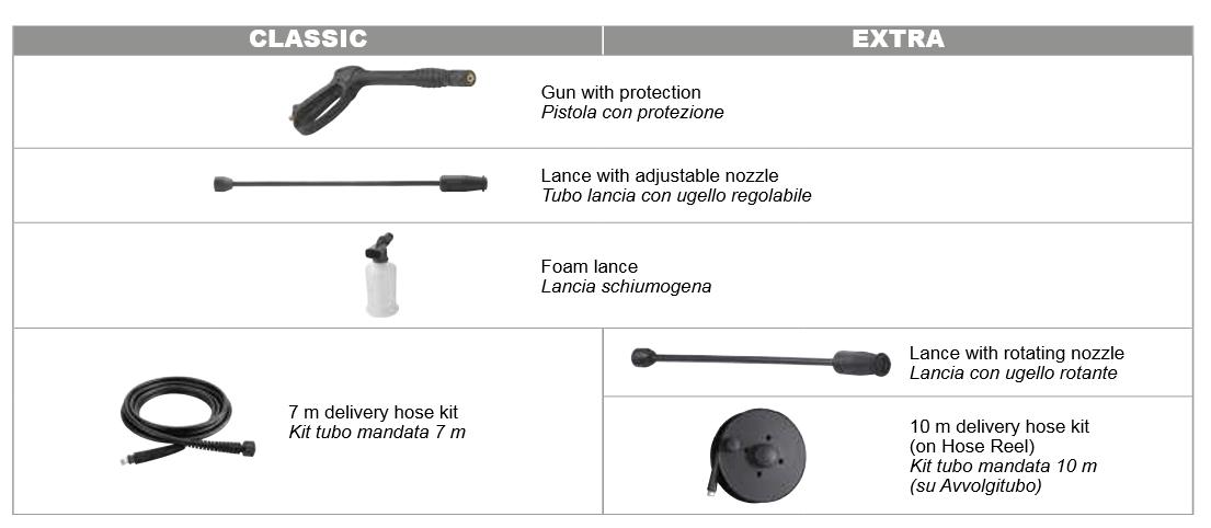 ksm accessories comet