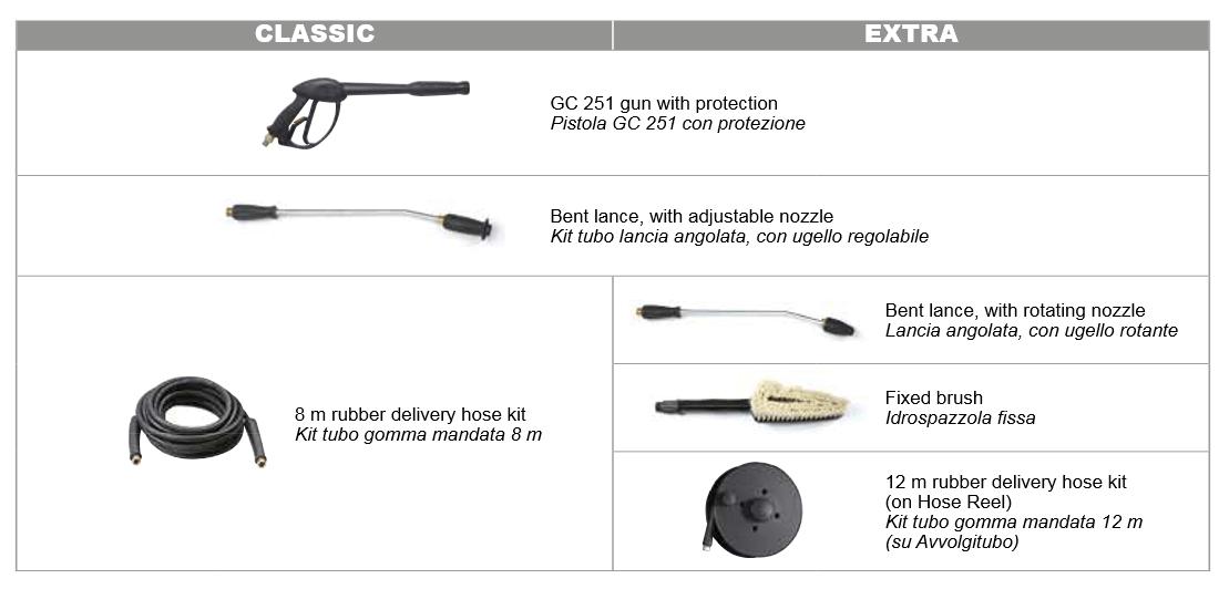 kt accessories comet