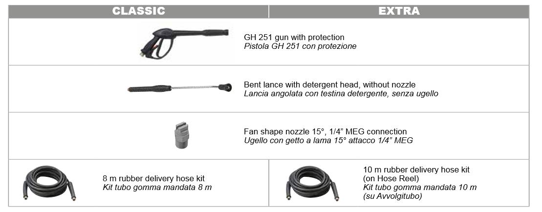 scout accessories Comet