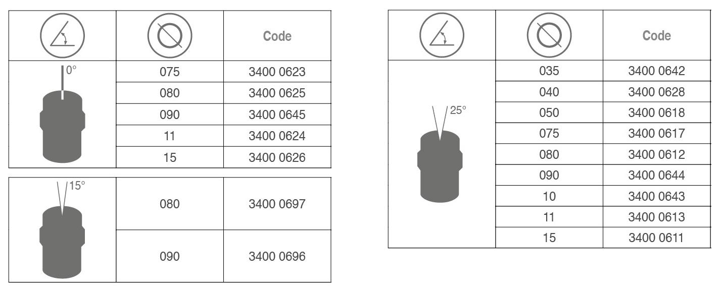 Ceramic 350b UnPack Nozzle tabelle 02