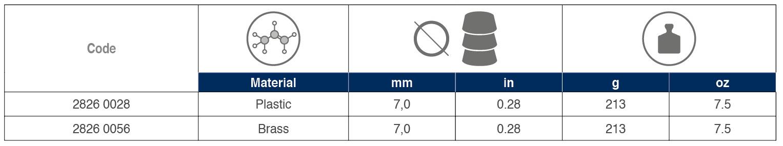 Detergent Regulation Tap tabelle 02