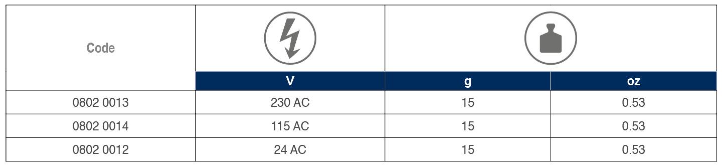 Detergent Solenoid Valve Kit tabelle 02