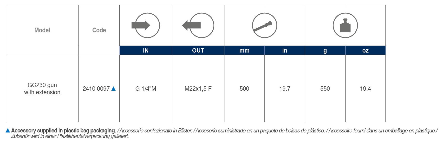 GC 230 tabelle 02
