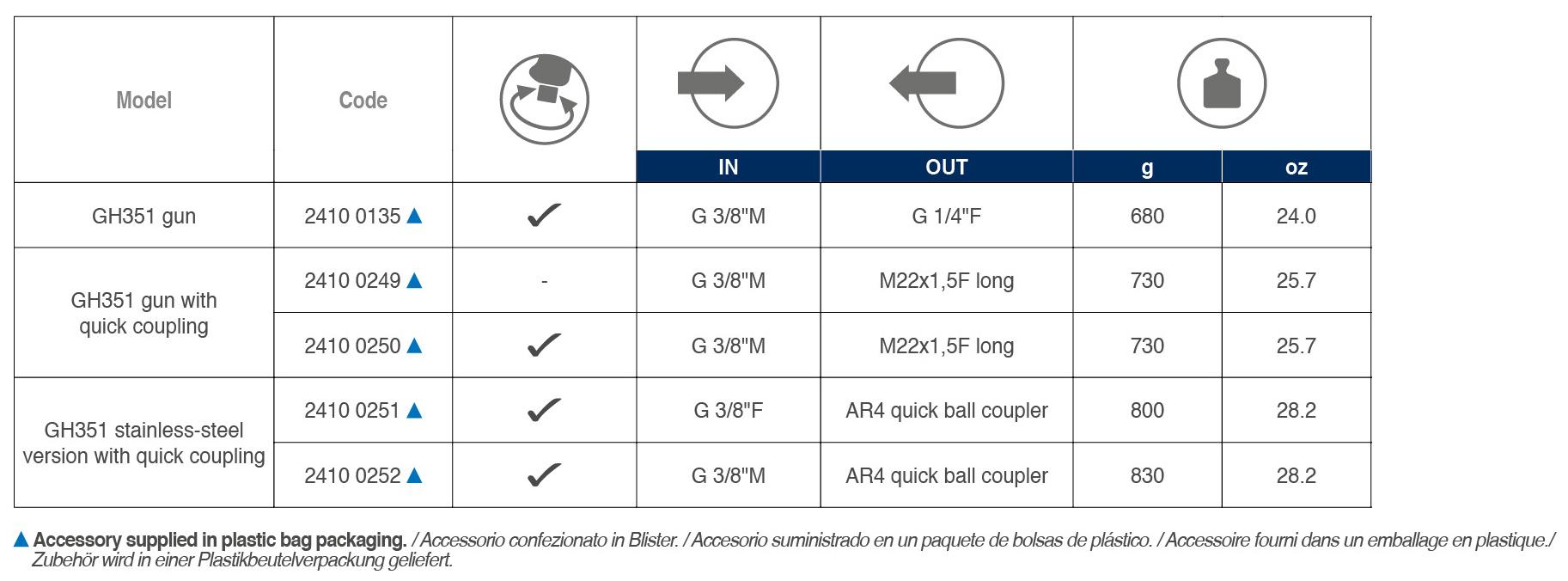 GH 351 tabelle 02