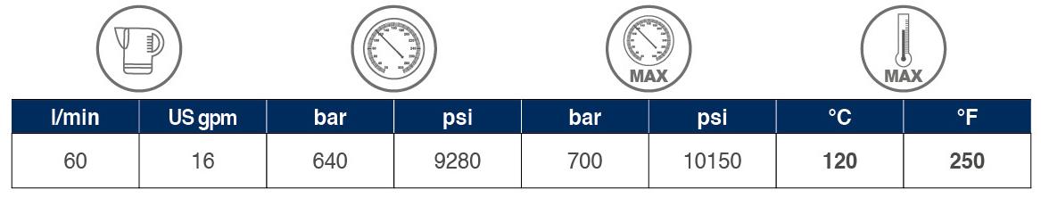 GH 501 tabelle 01
