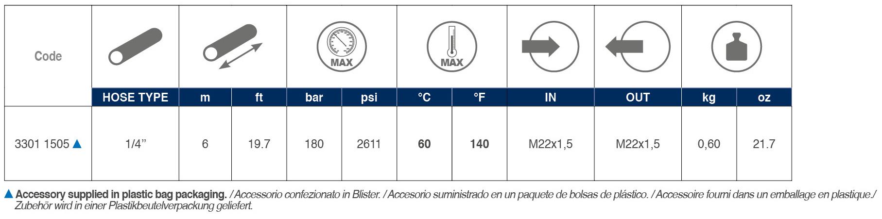 High-Pressure Hose ext KRM-KRS tabelle 02