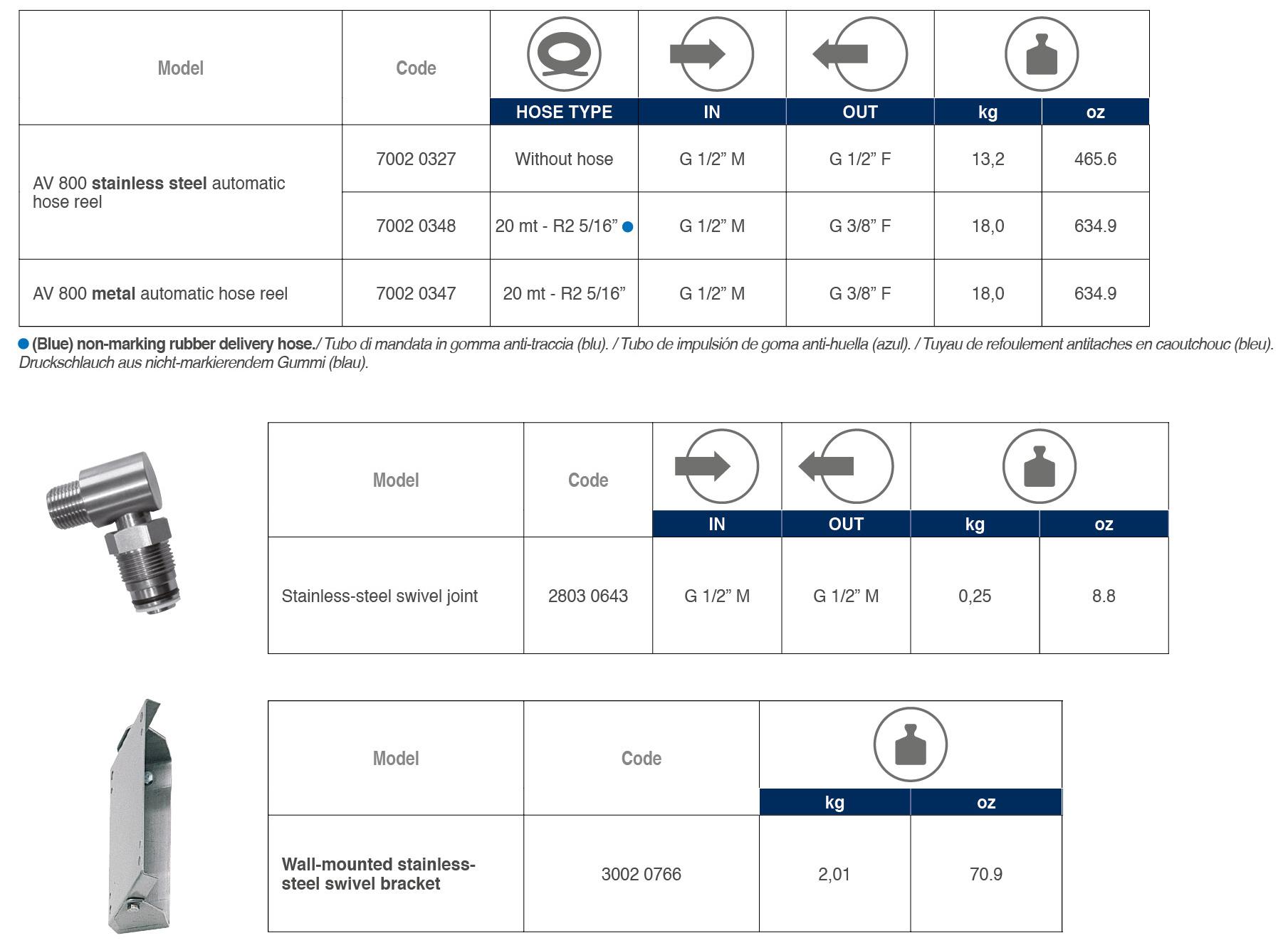 Hose Reel Type 5 tabelle 02