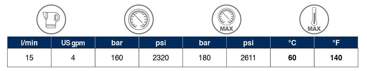 Lance S12 tabelle 01