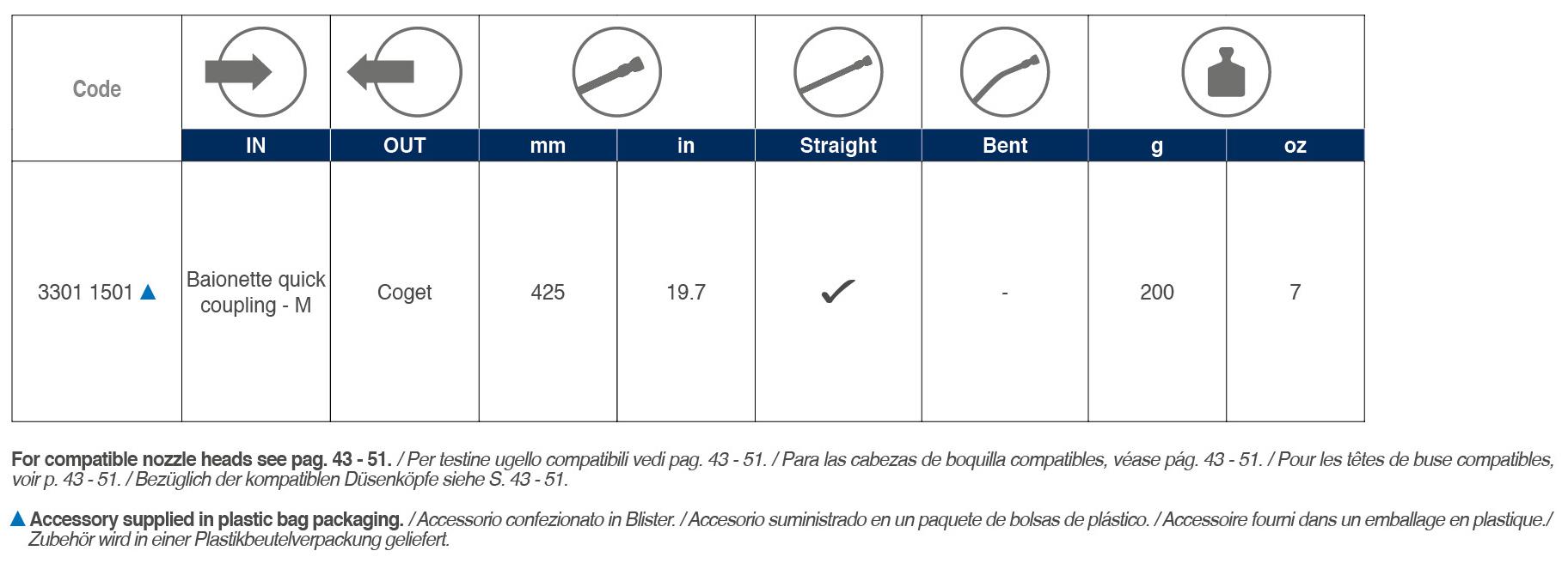 Lance S12 tabelle 02