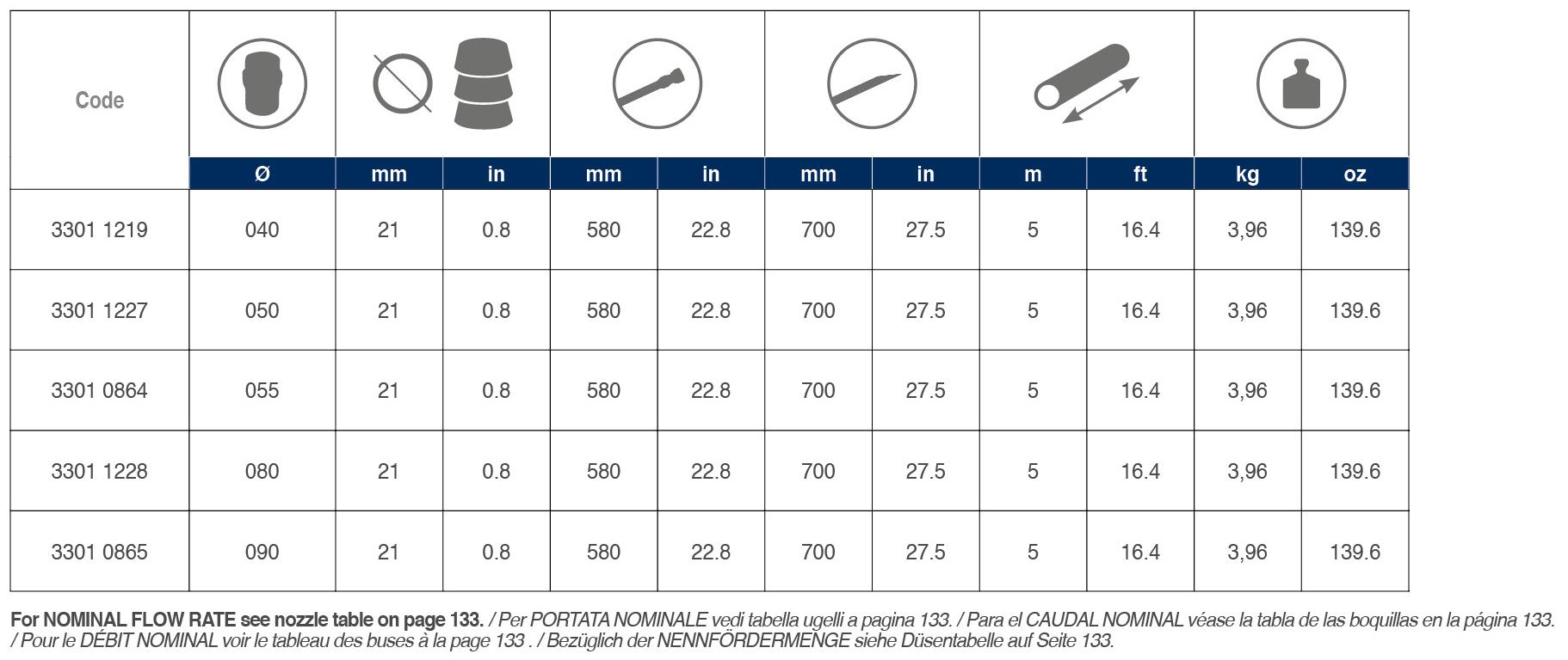 Sand-Soda Blast Lance Kit TSL 280 tabelle 02