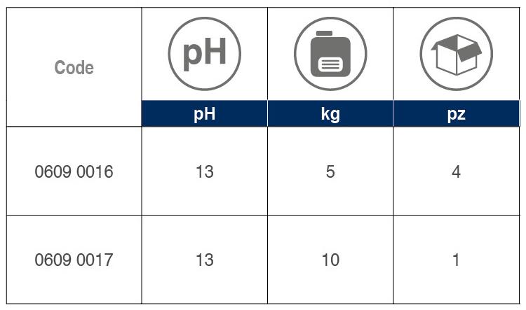Tenax Forte Detergent tabelle 01