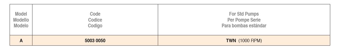APPLICATION KIT FOR CARDAN SHAFT COMET TABLE