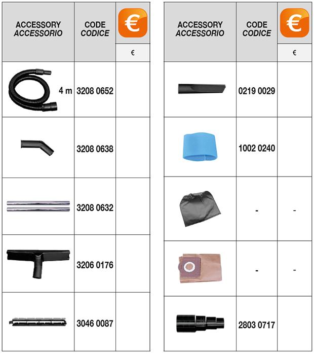 cv 20 xe standard accessories Comet