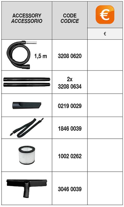 cm 12 s standard accessories