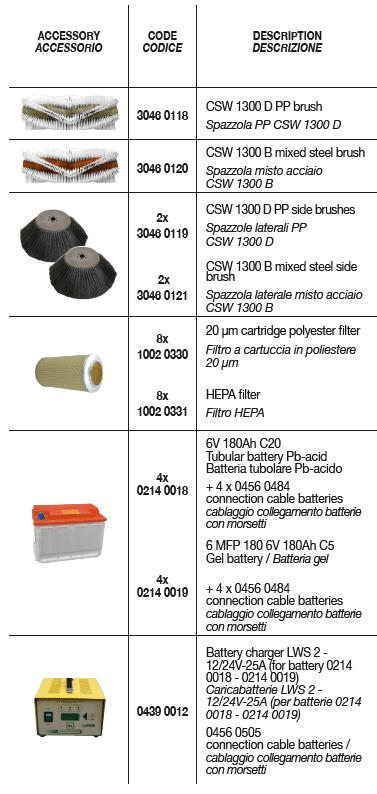 CSW 1300 Optional Accessories