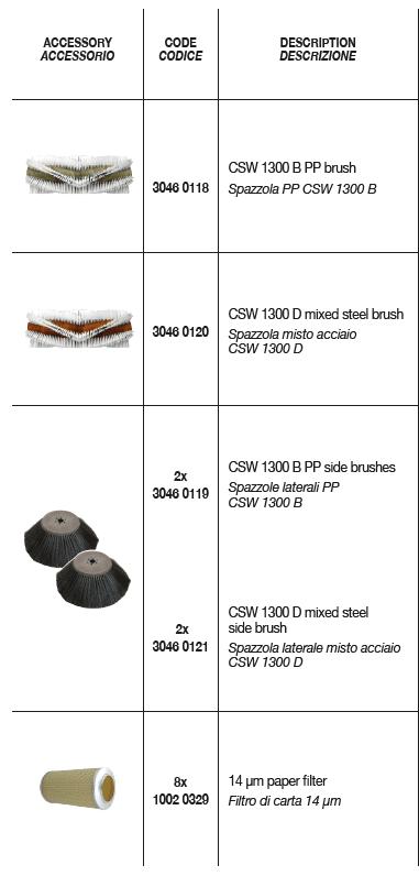 CSW 1300 Standard Accessories