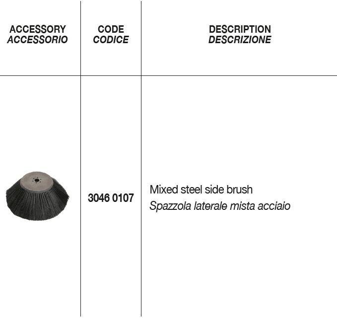 CSW 650 Optional Accessories