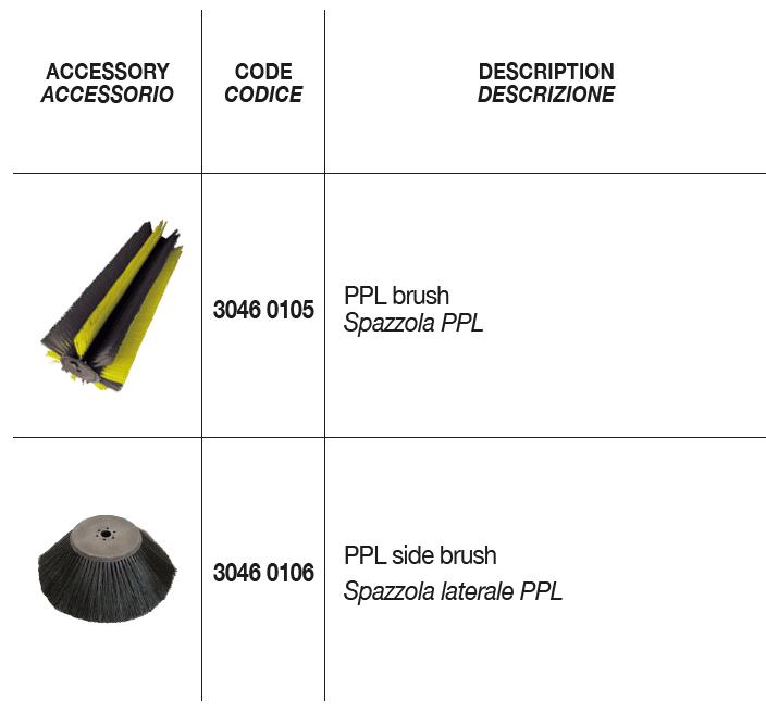 CSW 650 Standard Accessories