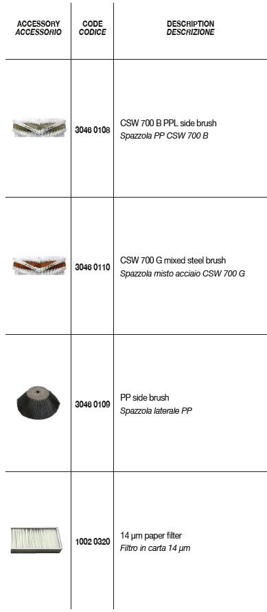 CSW 700 Standard Accessories