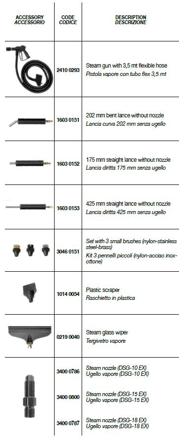 DSG-10 EX + DSG-15 EX + DSG-18 EX Standard Accessories