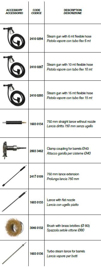 DSG-5 EX + DSG-8 EX Optional Accessories