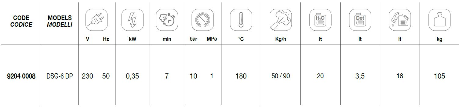 DSG-6 DP Technical Data