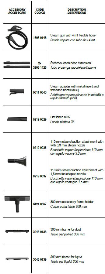 DSG CAR-3 EXV Standard Accessories 1