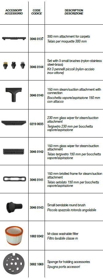 DSG CAR-3 EXV Standard Accessories 2