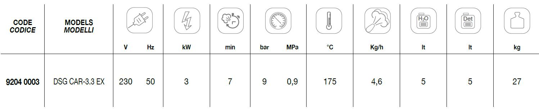 DSG CAR-3.3 EX Technical Data