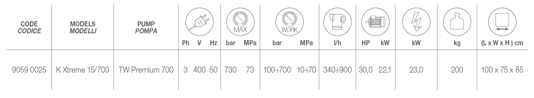 kxtreme700-table