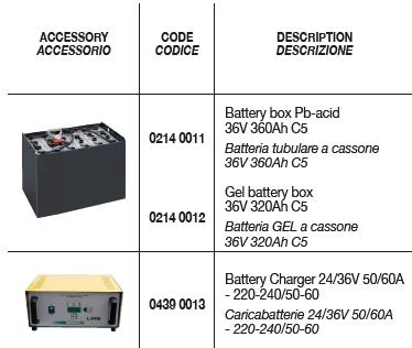 CRS 102 BT Optional Accessories 1